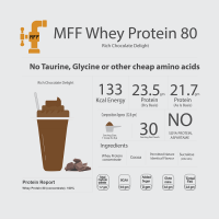 MyFitFuel whey protein concentrate nutrition facts